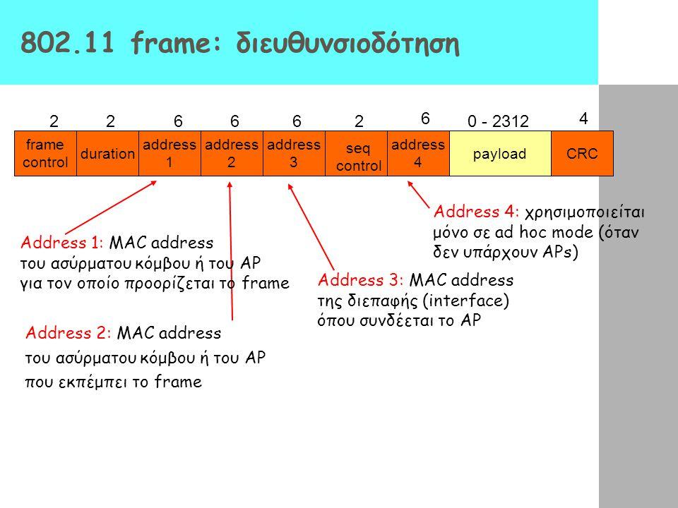 frame control duration address 1 address 2 address 4 address 3 payloadCRC 226662 6 0 - 2312 4 seq control 802.11 frame: διευθυνσιοδότηση Address 2: MA
