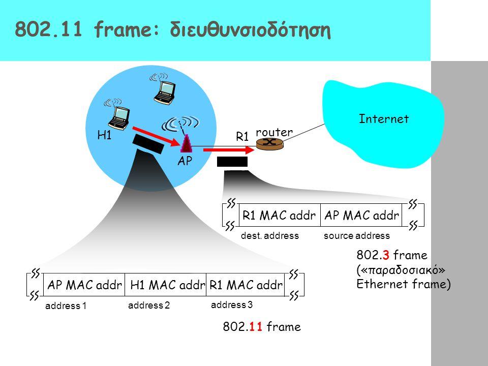 Internet router AP H1 R1 AP MAC addr H1 MAC addr R1 MAC addr address 1 address 2 address 3 802.11 frame R1 MAC addr AP MAC addr dest. address source a