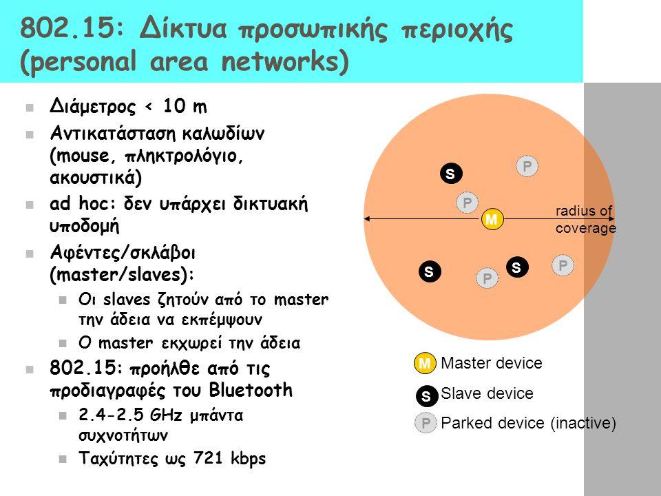 M radius of coverage S S S P P P P M S Master device Slave device Parked device (inactive) P 802.15: Δίκτυα προσωπικής περιοχής (personal area network