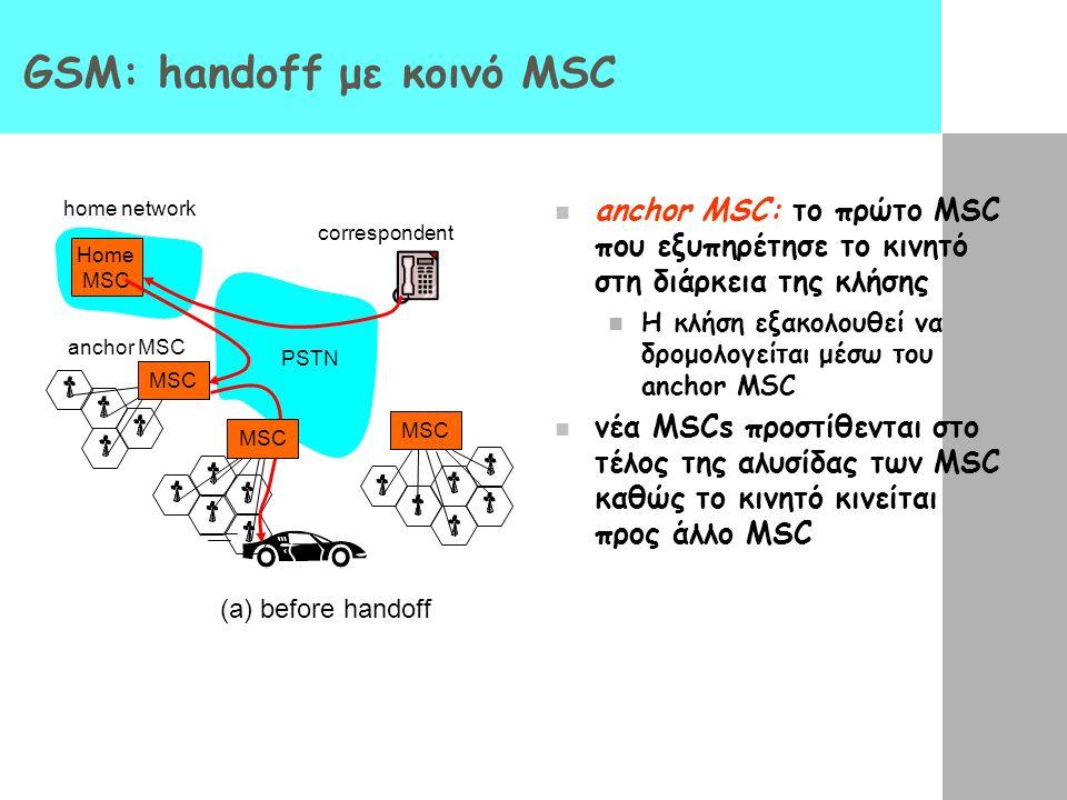 home network Home MSC PSTN correspondent MSC anchor MSC MSC (a) before handoff GSM: handoff με κοινό MSC anchor MSC: το πρώτο MSC που εξυπηρέτησε το κ