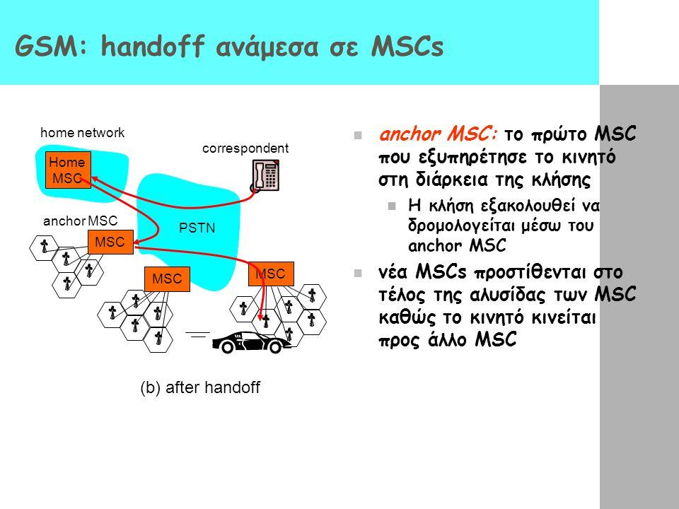 home network Home MSC PSTN correspondent MSC anchor MSC MSC (b) after handoff GSM: handoff ανάμεσα σε MSCs anchor MSC: το πρώτο MSC που εξυπηρέτησε το