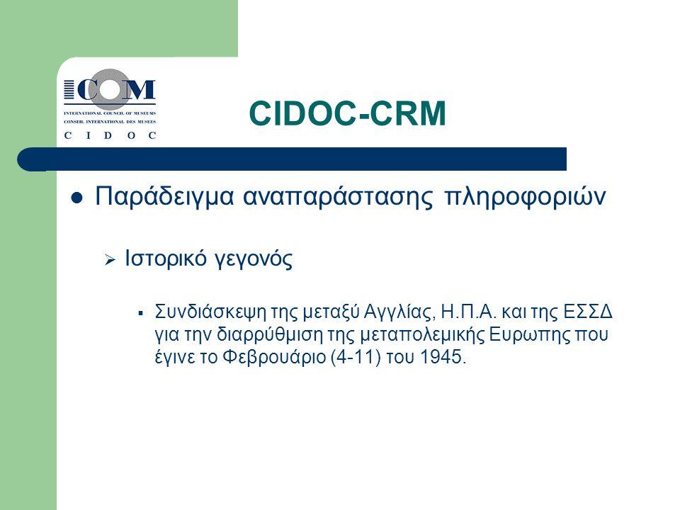 CIDOC-CRM Παράδειγμα αναπαράστασης πληροφοριών  Ιστορικό γεγονός  Συνδιάσκεψη της μεταξύ Αγγλίας, Η.Π.Α.