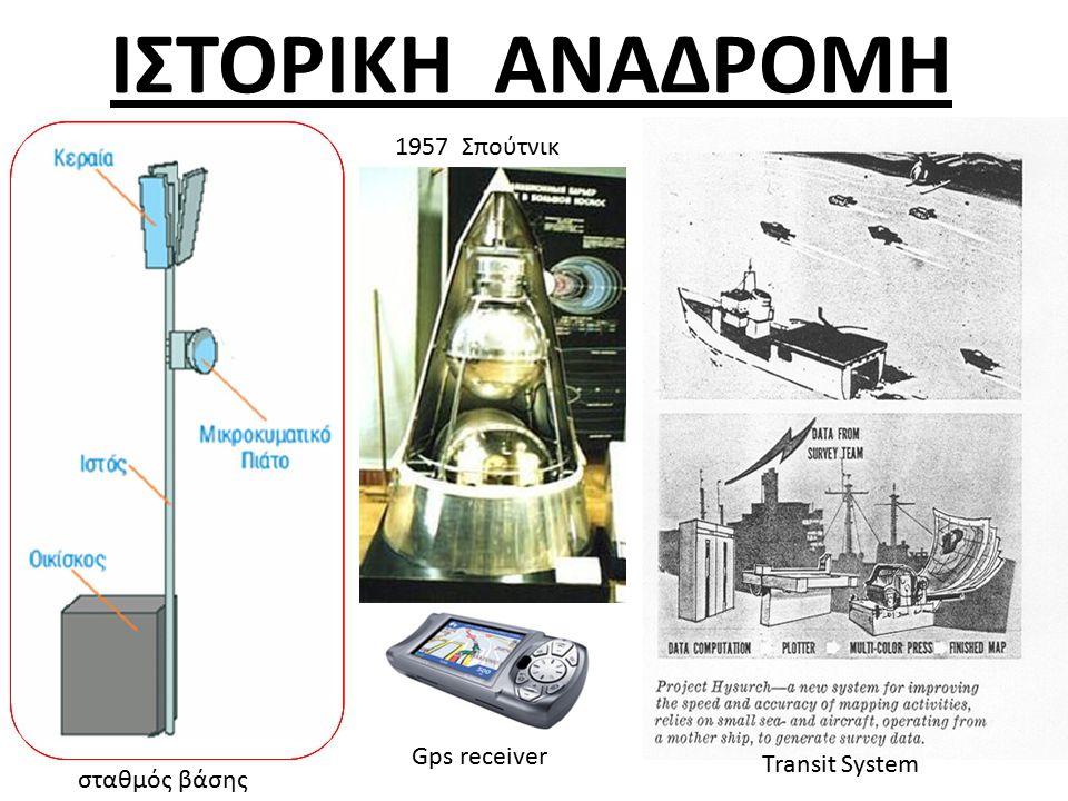 ΙΣΤΟΡΙΚΗ ΑΝΑΔΡΟΜΗ Gps_receiver σταθμός βάσης Σπούτνικ Transit System Gps receiver 1957