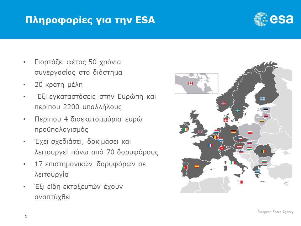 3 Πληροφορίες για την ESA Γιορτάζει φέτος 50 χρόνια συνεργασίας στο διάστημα 20 κράτη μέλη Έξι εγκαταστάσεις στην Ευρώπη και περίπου 2200 υπαλλήλους Περίπου 4 δισεκατομμύρια ευρώ προϋπολογισμός Έχει σχεδιάσει, δοκιμάσει και λειτουργεί πάνω από 70 δορυφόρους 17 επιστημονικών δορυφόρων σε λειτουργία Έξι είδη εκτοξευτών έχουν αναπτύχθει