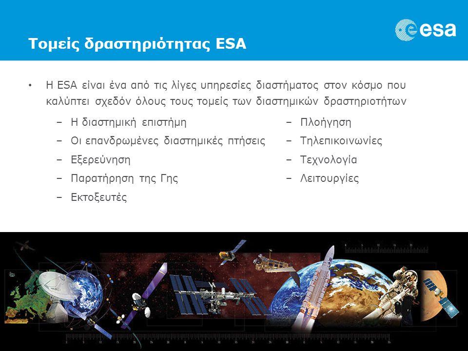 6 Τομείς δραστηριότητας ESA Η ESA είναι ένα από τις λίγες υπηρεσίες διαστήματος στον κόσμο που καλύπτει σχεδόν όλους τους τομείς των διαστημικών δραστηριοτήτων –Η διαστημική επιστήμη –Οι επανδρωμένες διαστημικές πτήσεις –Εξερεύνηση –Παρατήρηση της Γης –Εκτοξευτές –Πλοήγηση –Τηλεπικοινωνίες –Τεχνολογία –Λειτουργίες