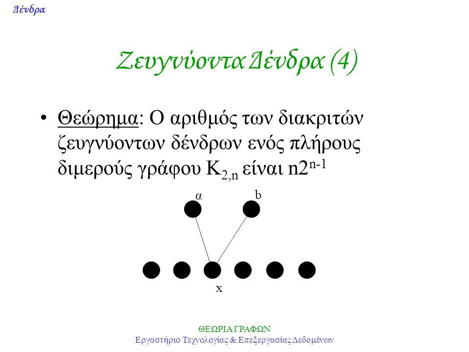 Δένδρα ΘΕΩΡΙΑ ΓΡΑΦΩΝ Εργαστήριο Τεχνολογίας & Επεξεργασίας Δεδομένων Ζευγνύoντα Δένδρα (4) Θεώρημα: Ο αριθμός των διακριτών ζευγνύοντων δένδρων ενός π