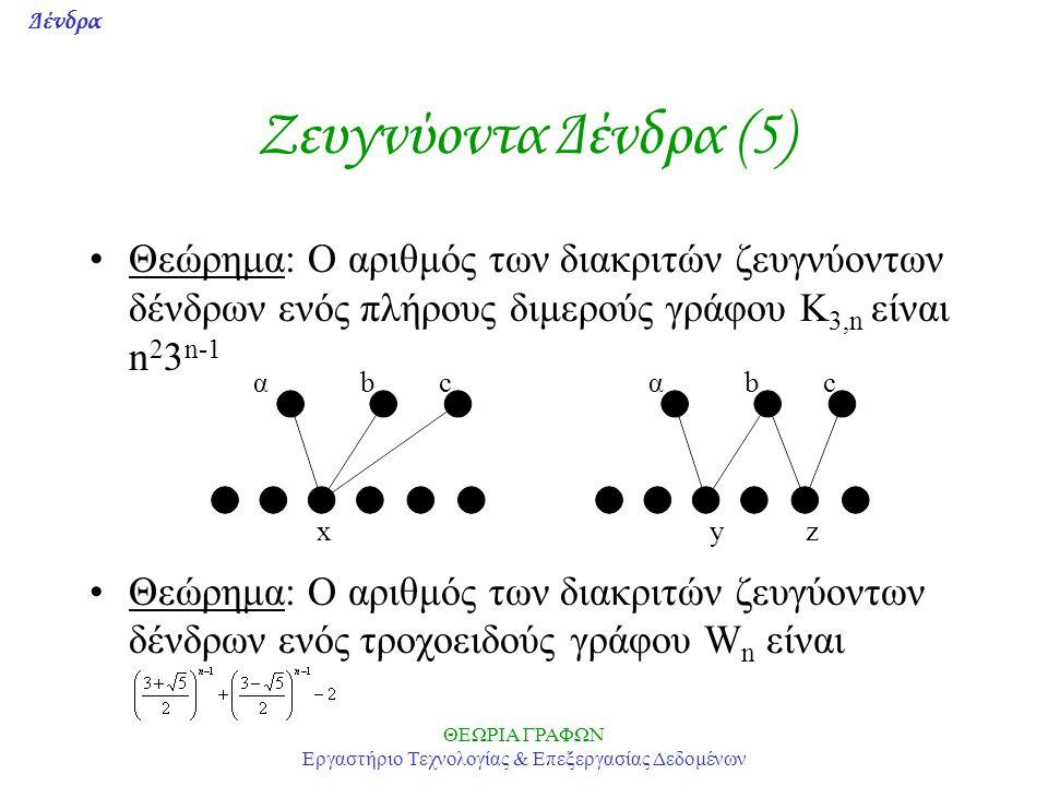 Δένδρα ΘΕΩΡΙΑ ΓΡΑΦΩΝ Εργαστήριο Τεχνολογίας & Επεξεργασίας Δεδομένων Ζευγνύoντα Δένδρα (5) Θεώρημα: Ο αριθμός των διακριτών ζευγνύοντων δένδρων ενός π