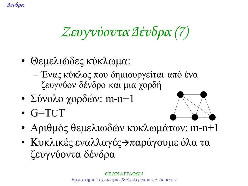 Δένδρα ΘΕΩΡΙΑ ΓΡΑΦΩΝ Εργαστήριο Τεχνολογίας & Επεξεργασίας Δεδομένων Ζευγνύoντα Δένδρα (7) Θεμελιώδες κύκλωμα: –Ένας κύκλος που δημιουργείται από ένα
