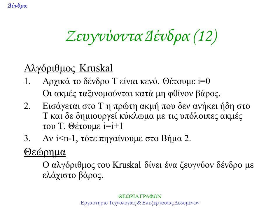 Δένδρα ΘΕΩΡΙΑ ΓΡΑΦΩΝ Εργαστήριο Τεχνολογίας & Επεξεργασίας Δεδομένων Ζευγνύoντα Δένδρα (12) Αλγόριθμος Kruskal 1.Αρχικά το δένδρο Τ είναι κενό. Θέτουμ
