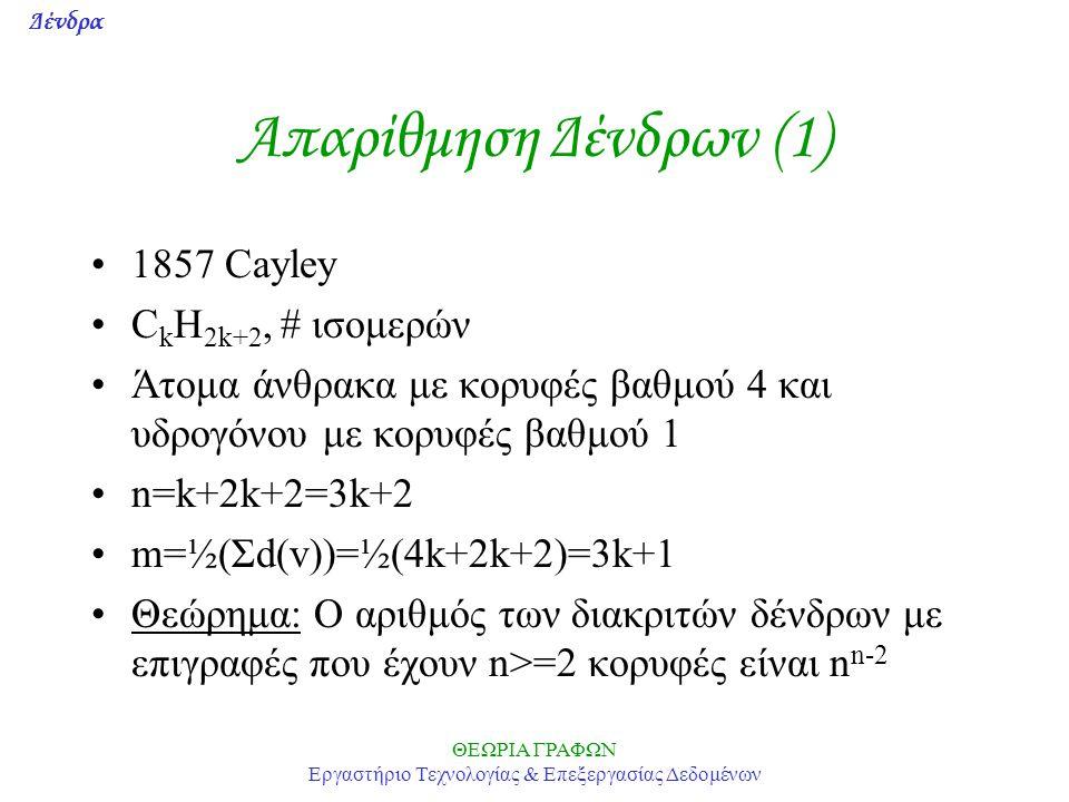 Δένδρα ΘΕΩΡΙΑ ΓΡΑΦΩΝ Εργαστήριο Τεχνολογίας & Επεξεργασίας Δεδομένων Απαρίθμηση Δένδρων (1) 1857 Cayley C k H 2k+2, # ισομερών Άτομα άνθρακα με κορυφέ