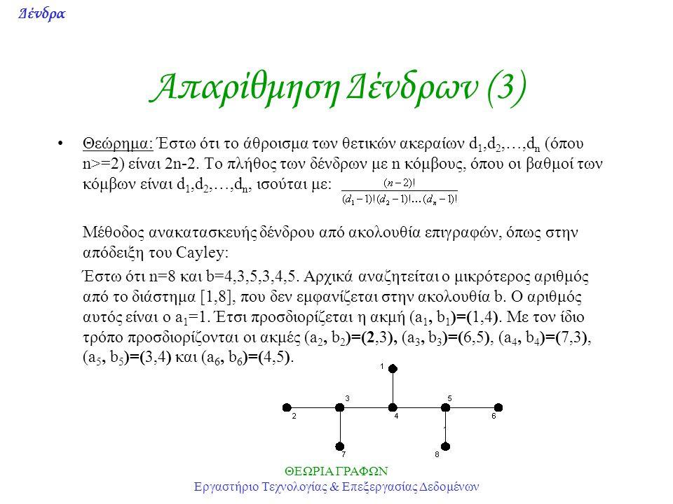 Δένδρα ΘΕΩΡΙΑ ΓΡΑΦΩΝ Εργαστήριο Τεχνολογίας & Επεξεργασίας Δεδομένων Απαρίθμηση Δένδρων (3) Θεώρημα: Έστω ότι το άθροισμα των θετικών ακεραίων d 1,d 2