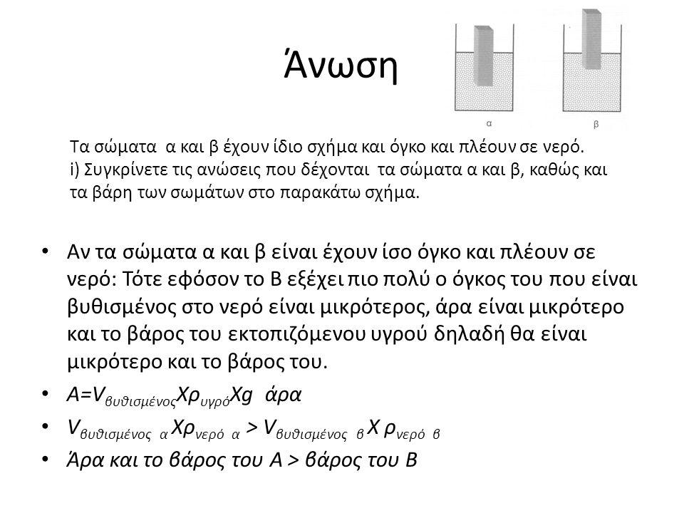 Άνωση Αν τα σώματα α και β είναι έχουν ίσο όγκο και πλέουν σε νερό: Τότε εφόσον το Β εξέχει πιο πολύ ο όγκος του που είναι βυθισμένος στο νερό είναι μικρότερος, άρα είναι μικρότερο και το βάρος του εκτοπιζόμενου υγρού δηλαδή θα είναι μικρότερο και το βάρος του.
