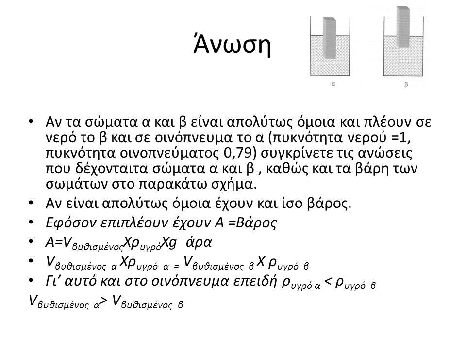 Άνωση Αν τα σώματα α και β είναι απολύτως όμοια και πλέουν σε νερό το β και σε οινόπνευμα το α (πυκνότητα νερού =1, πυκνότητα οινοπνεύματος 0,79) συγκρίνετε τις ανώσεις που δέχονταιτα σώματα α και β, καθώς και τα βάρη των σωμάτων στο παρακάτω σχήμα.