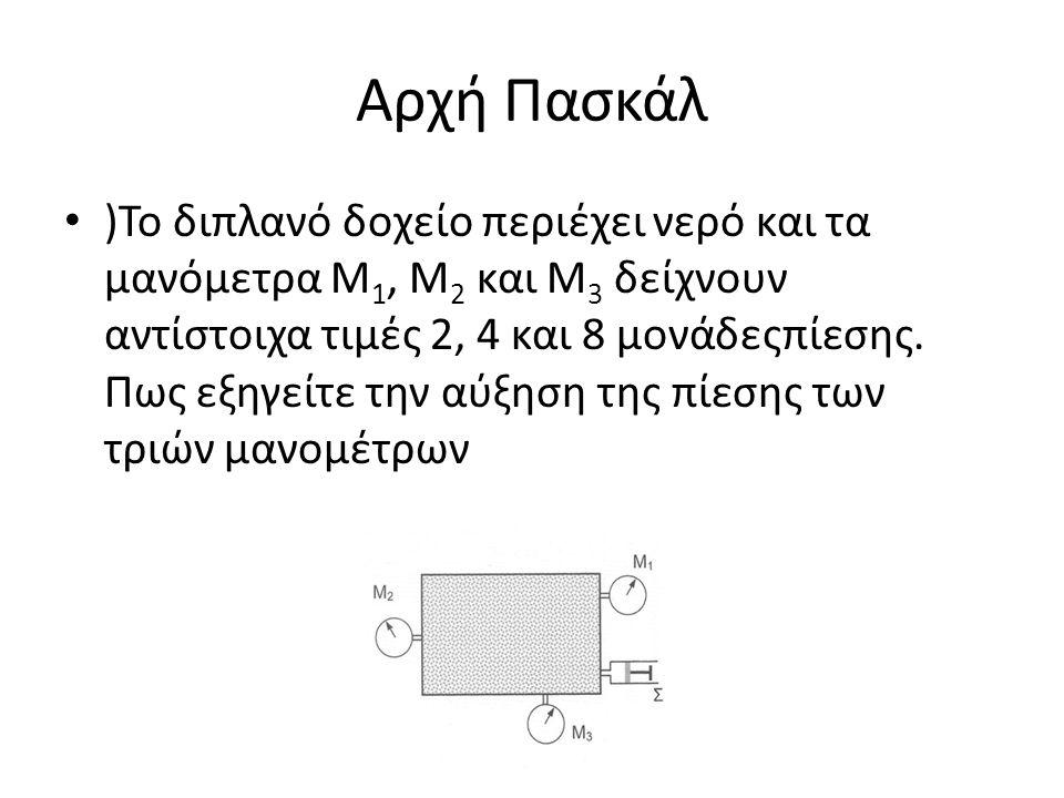 Αρχή Πασκάλ )Το διπλανό δοχείο περιέχει νερό και τα μανόμετρα Μ 1, Μ 2 και Μ 3 δείχνουν αντίστοιχα τιμές 2, 4 και 8 μονάδεςπίεσης.