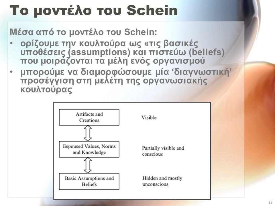 13 Το μοντέλο του Schein Μέσα από το μοντέλο του Schein: ορίζουμε την κουλτούρα ως «τις βασικές υποθέσεις (assumptions) και πιστεύω (beliefs) που μοιρ