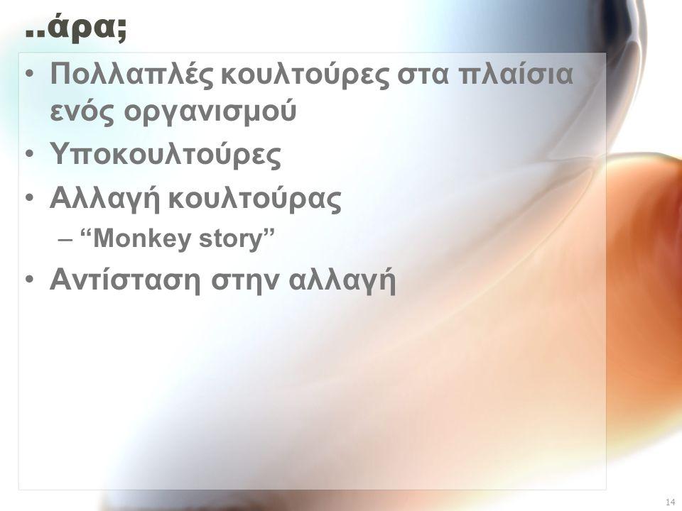 """14..άρα; Πολλαπλές κουλτούρες στα πλαίσια ενός οργανισμού Υποκουλτούρες Αλλαγή κουλτούρας –""""Monkey story"""" Αντίσταση στην αλλαγή"""