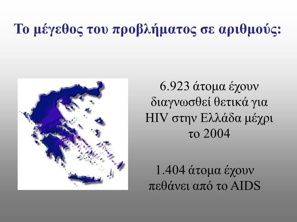Το μέγεθος του προβλήματος σε αριθμούς: 6.923 άτομα έχουν διαγνωσθεί θετικά για HIV στην Ελλάδα μέχρι το 2004 1.404 άτομα έχουν πεθάνει από το AIDS