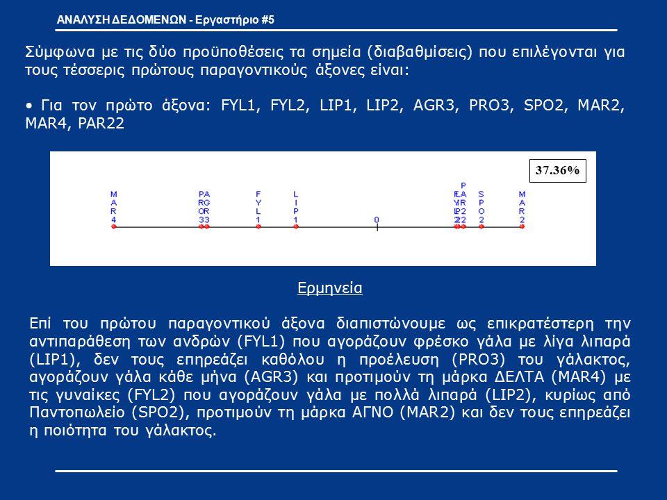 Σύμφωνα με τις δύο προϋποθέσεις τα σημεία (διαβαθμίσεις) που επιλέγονται για τους τέσσερις πρώτους παραγοντικούς άξονες είναι: Για τον πρώτο άξονα: FY