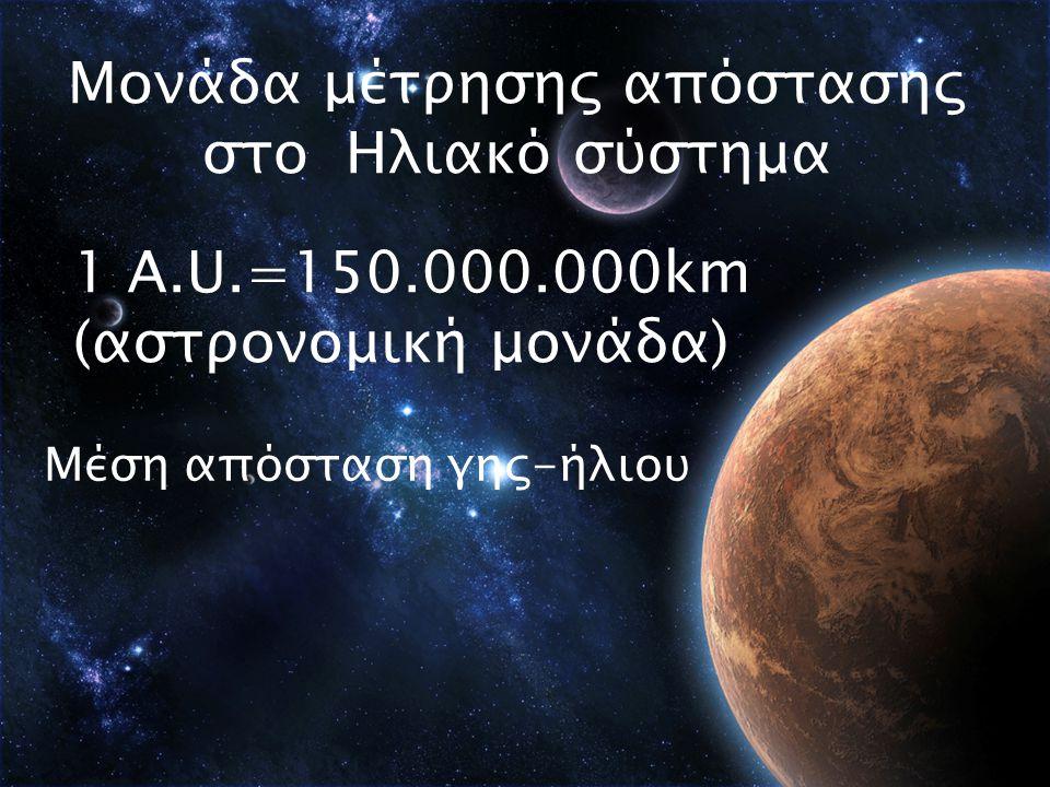 Μονάδα μέτρησης απόστασης στο Hλιακό σύστημα Μέση απόσταση γης-ήλιου 1 A.U.=150.000.000km (αστρονομική μονάδα)