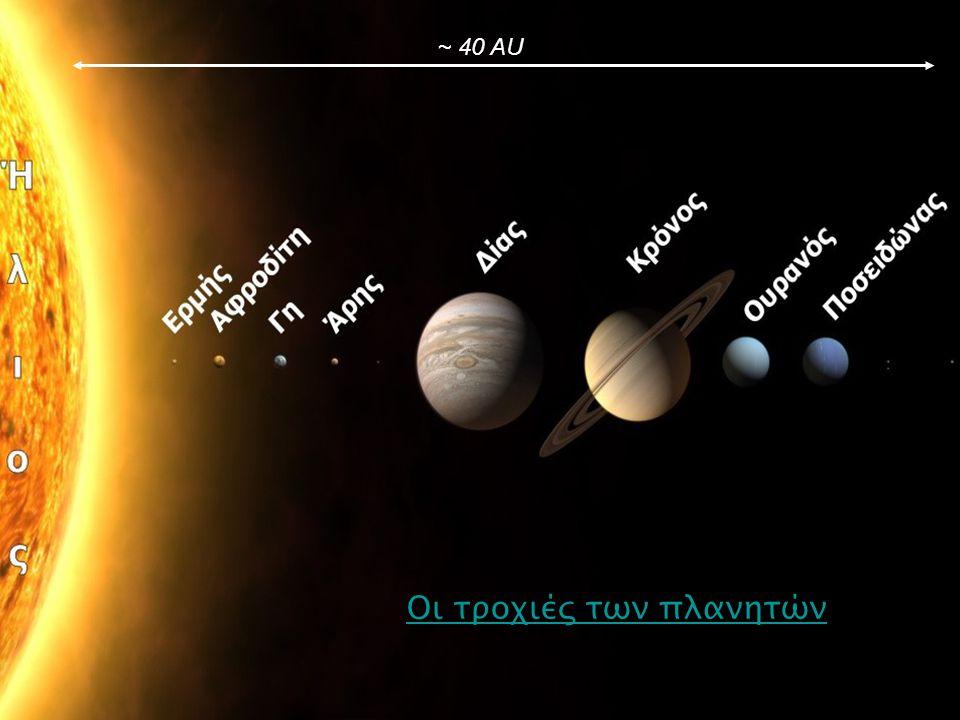 Οι τροχιές των πλανητών ~ 40 AU