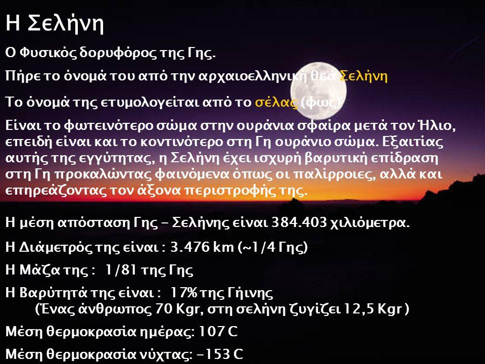 Η Σελήνη Ο Φυσικός δορυφόρος της Γης. Πήρε το όνομά του από την αρχαιοελληνική θεά Σελήνη Το όνομά της ετυμολογείται από το σέλας (φως) Είναι το φωτει