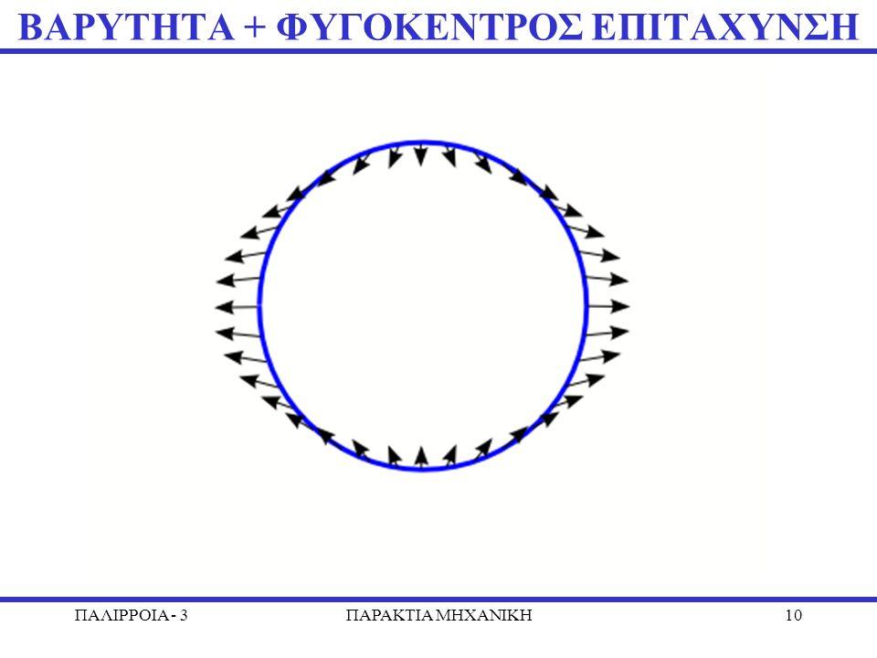 ΠΑΛΙΡΡΟΙΑ - 3ΠΑΡΑΚΤΙΑ MHXANIKH10 ΒΑΡΥΤΗΤΑ + ΦΥΓΟΚΕΝΤΡΟΣ ΕΠΙΤΑΧΥΝΣΗ