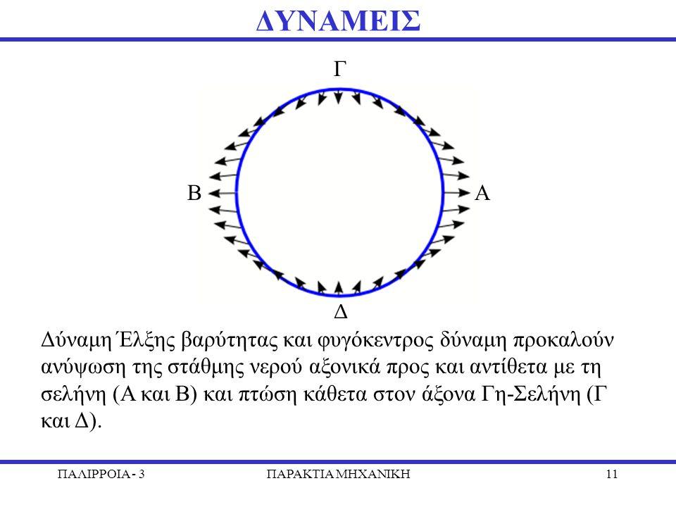 ΠΑΛΙΡΡΟΙΑ - 3ΠΑΡΑΚΤΙΑ MHXANIKH11 ΔΥΝΑΜΕΙΣ Δύναμη Έλξης βαρύτητας και φυγόκεντρος δύναμη προκαλούν ανύψωση της στάθμης νερού αξονικά προς και αντίθετα με τη σελήνη (Α και Β) και πτώση κάθετα στον άξονα Γη-Σελήνη (Γ και Δ).