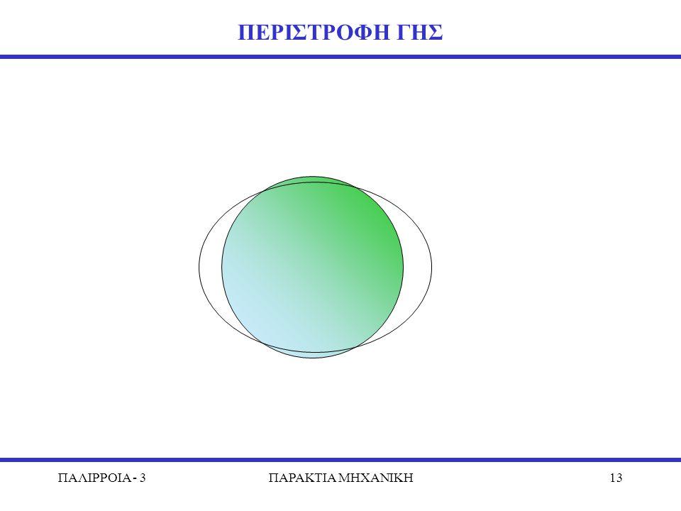 ΠΑΛΙΡΡΟΙΑ - 3ΠΑΡΑΚΤΙΑ MHXANIKH13 ΠΕΡΙΣΤΡΟΦΗ ΓΗΣ