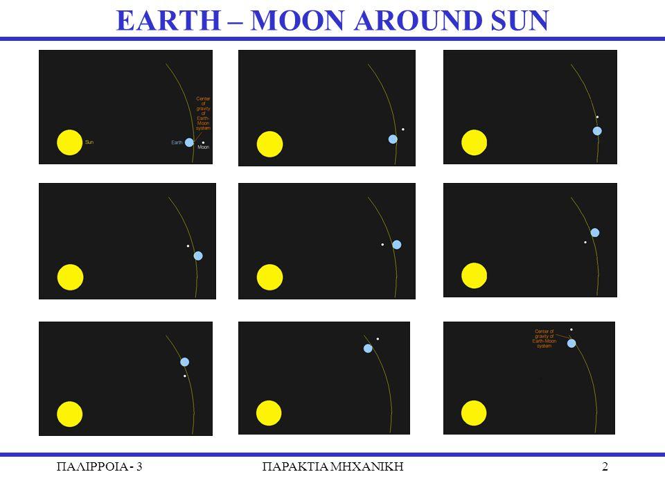 ΠΑΛΙΡΡΟΙΑ - 3ΠΑΡΑΚΤΙΑ MHXANIKH2 EARTH – MOON AROUND SUN
