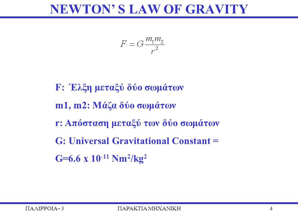 ΠΑΛΙΡΡΟΙΑ - 3ΠΑΡΑΚΤΙΑ MHXANIKH4 NEWTON' S LAW OF GRAVITY F: Έλξη μεταξύ δύο σωμάτων m1, m2: Μάζα δύο σωμάτων r: Απόσταση μεταξύ των δύο σωμάτων G: Universal Gravitational Constant = G=6.6 x 10 -11 Nm 2 /kg 2