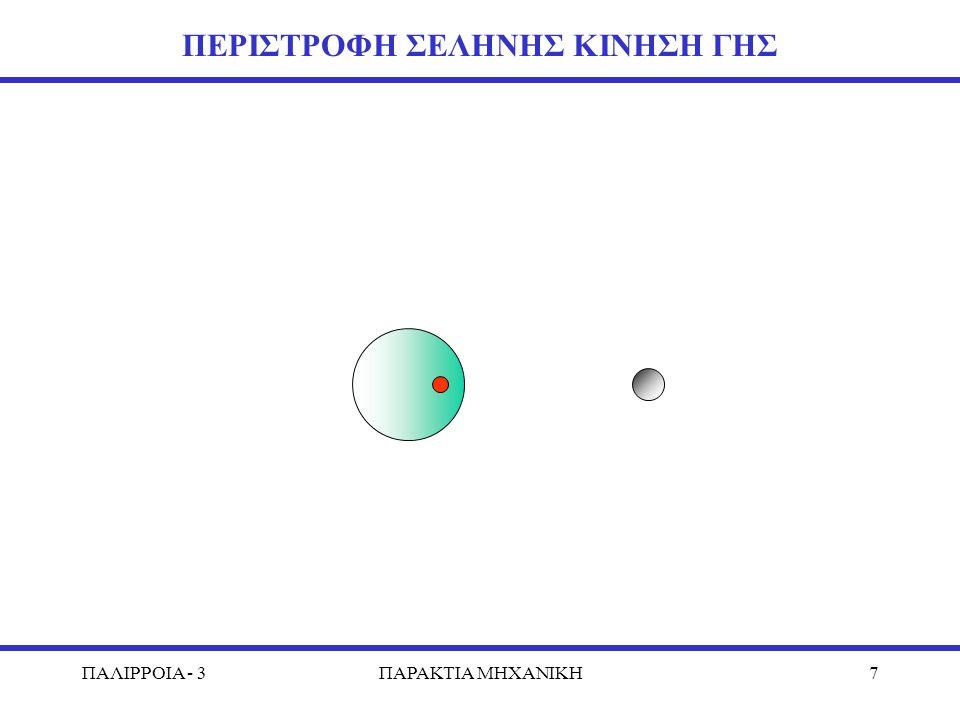 ΠΑΛΙΡΡΟΙΑ - 3ΠΑΡΑΚΤΙΑ MHXANIKH7 ΠΕΡΙΣΤΡΟΦΗ ΣΕΛΗΝΗΣ ΚΙΝΗΣΗ ΓΗΣ