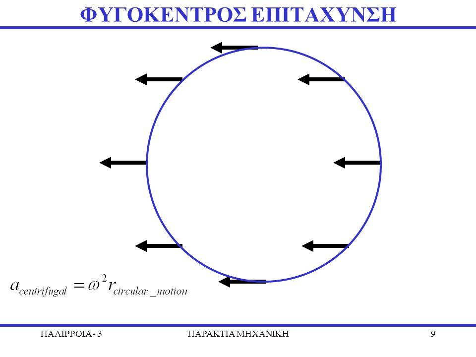 ΠΑΛΙΡΡΟΙΑ - 3ΠΑΡΑΚΤΙΑ MHXANIKH9 ΦΥΓΟΚΕΝΤΡΟΣ ΕΠΙΤΑΧΥΝΣΗ
