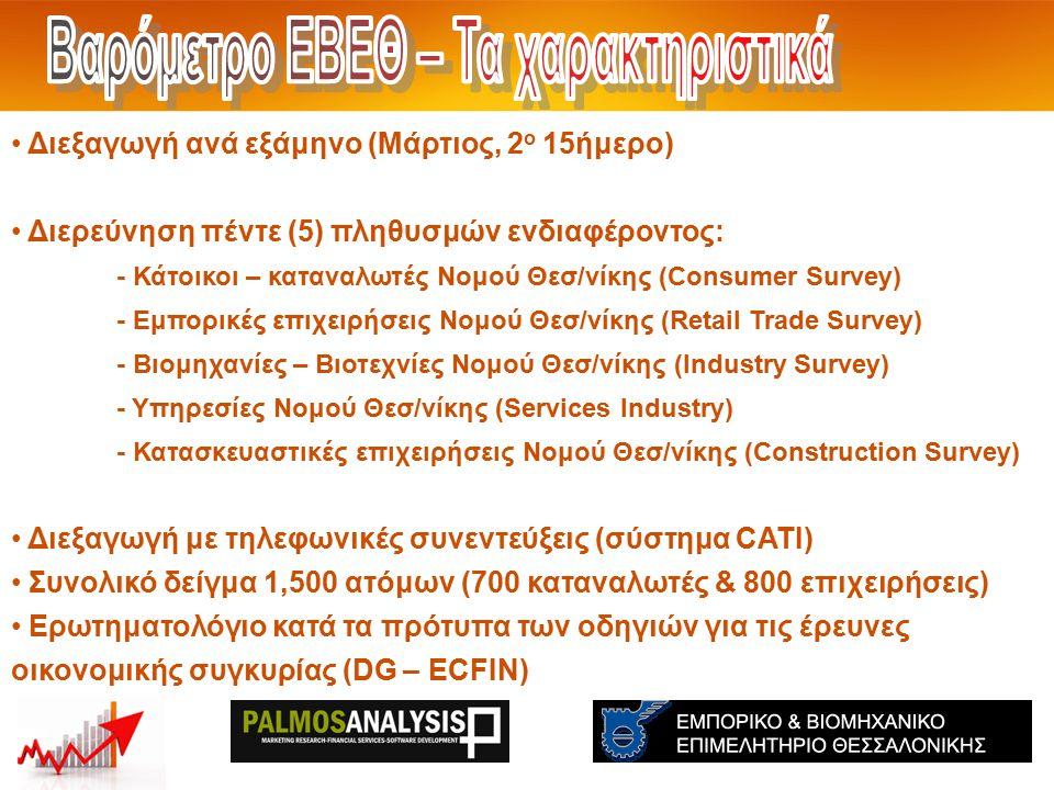 Διεξαγωγή ανά εξάμηνο (Μάρτιος, 2 ο 15ήμερο) Διερεύνηση πέντε (5) πληθυσμών ενδιαφέροντος: - Κάτοικοι – καταναλωτές Νομού Θεσ/νίκης (Consumer Survey) - Εμπορικές επιχειρήσεις Νομού Θεσ/νίκης (Retail Trade Survey) - Βιομηχανίες – Βιοτεχνίες Νομού Θεσ/νίκης (Industry Survey) - Υπηρεσίες Νομού Θεσ/νίκης (Services Industry) - Κατασκευαστικές επιχειρήσεις Νομού Θεσ/νίκης (Construction Survey) Διεξαγωγή με τηλεφωνικές συνεντεύξεις (σύστημα CATI) Συνολικό δείγμα 1,500 ατόμων (700 καταναλωτές & 800 επιχειρήσεις) Ερωτηματολόγιο κατά τα πρότυπα των οδηγιών για τις έρευνες οικονομικής συγκυρίας (DG – ECFIN)
