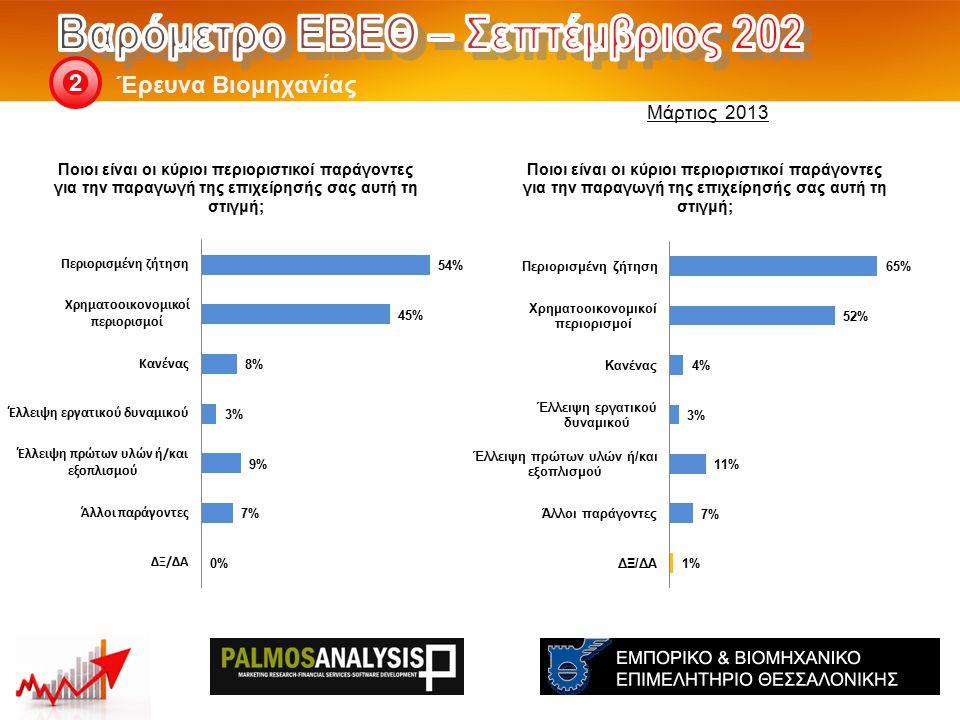 Έρευνα Βιομηχανίας 2 Μάρτιος 2013
