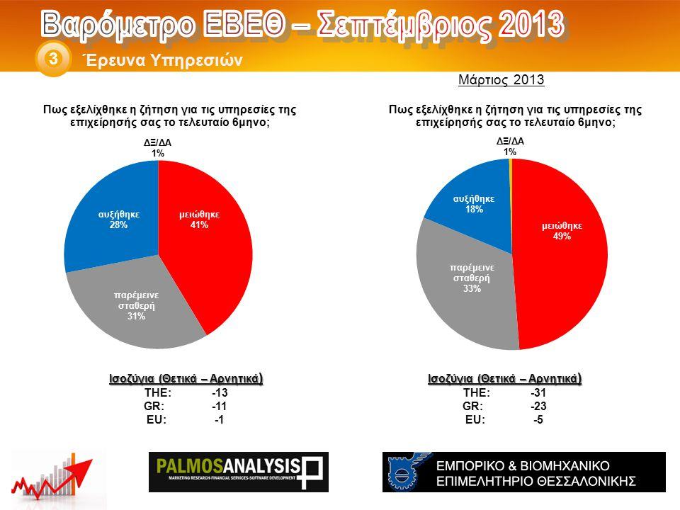 Έρευνα Υπηρεσιών 3 Ισοζύγια (Θετικά – Αρνητικά ) THE: -31 GR:-23 EU:-5 Ισοζύγια (Θετικά – Αρνητικά ) THE: -13 GR:-11 EU:-1 Μάρτιος 2013