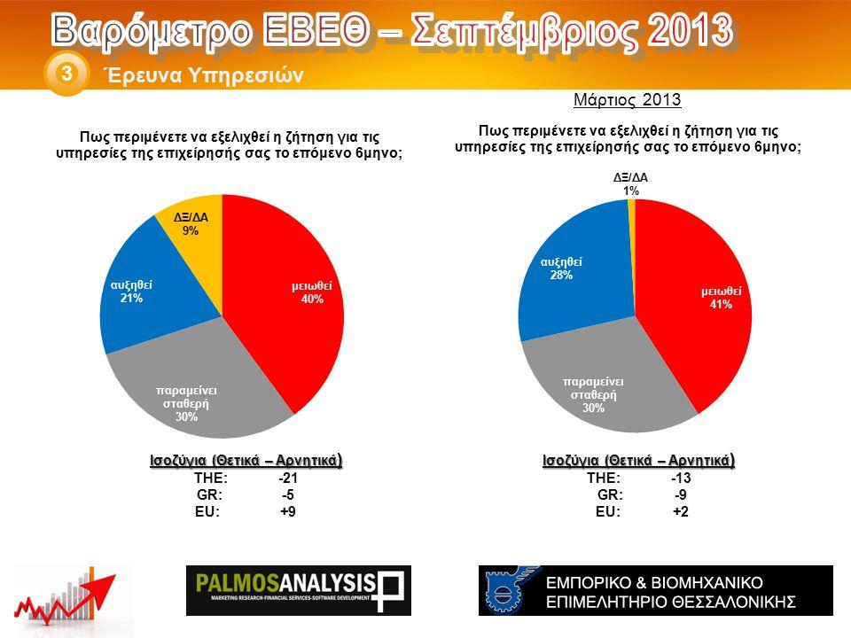 Έρευνα Υπηρεσιών 3 Ισοζύγια (Θετικά – Αρνητικά ) THE: -13 GR:-9 EU:+2 Ισοζύγια (Θετικά – Αρνητικά ) THE: -21 GR:-5 EU:+9 Μάρτιος 2013