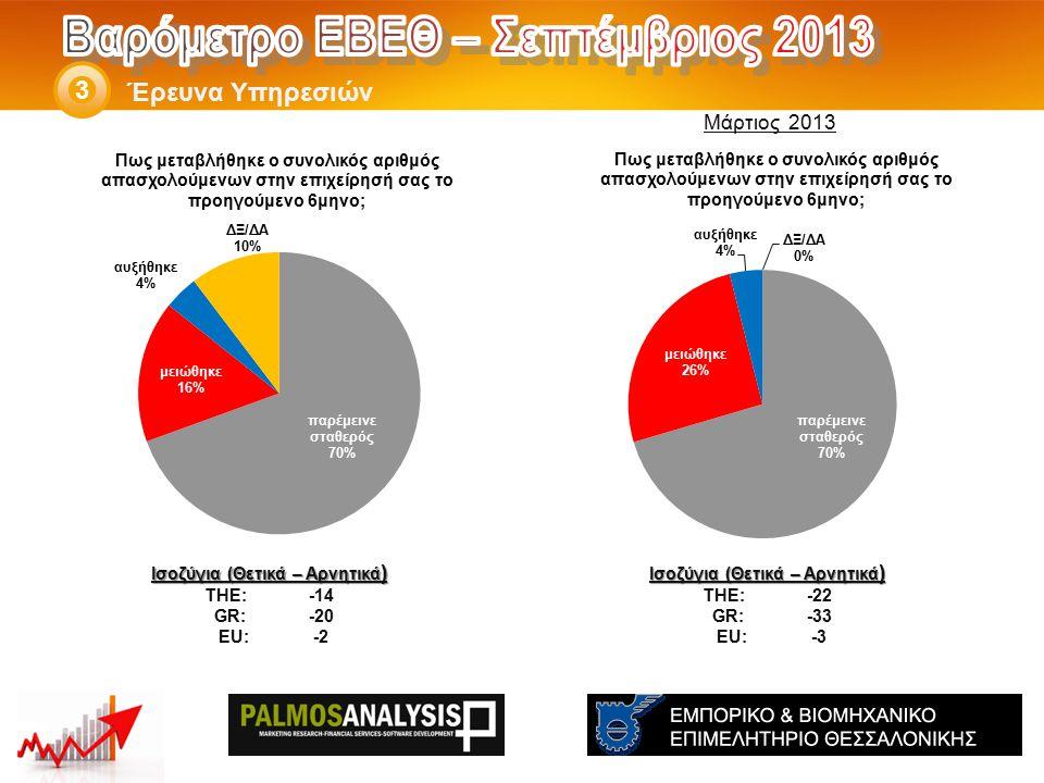 Έρευνα Υπηρεσιών 3 Ισοζύγια (Θετικά – Αρνητικά ) THE: -22 GR:-33 EU:-3 Ισοζύγια (Θετικά – Αρνητικά ) THE: -14 GR:-20 EU:-2 Μάρτιος 2013