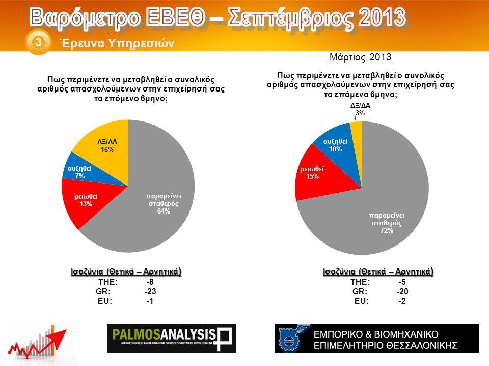 Έρευνα Υπηρεσιών 3 Ισοζύγια (Θετικά – Αρνητικά ) THE: -5 GR:-20 EU:-2 Ισοζύγια (Θετικά – Αρνητικά ) THE: -8 GR:-23 EU:-1 Μάρτιος 2013