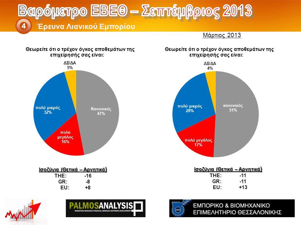 Έρευνα Λιανικού Εμπορίου 4 Ισοζύγια (Θετικά – Αρνητικά ) THE: -11 GR:-11 EU:+13 Ισοζύγια (Θετικά – Αρνητικά ) THE: -16 GR:-8 EU:+8 Μάρτιος 2013