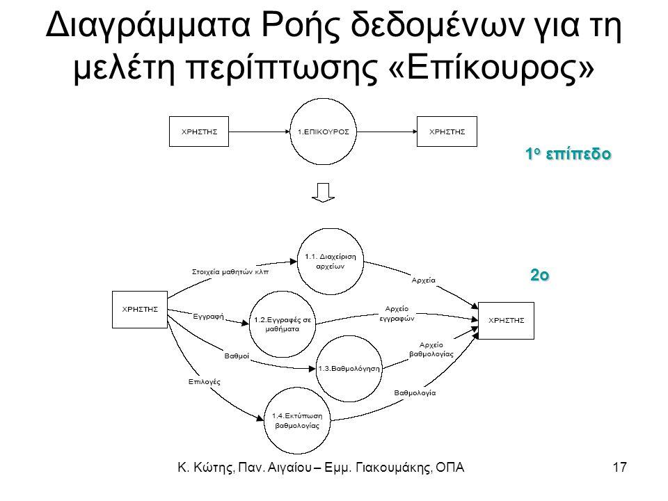 Διαγράμματα Ροής δεδομένων για τη μελέτη περίπτωσης «Επίκουρος» 1 ο επίπεδο 2ο 17Κ. Κώτης, Παν. Αιγαίου – Εμμ. Γιακουμάκης, ΟΠΑ