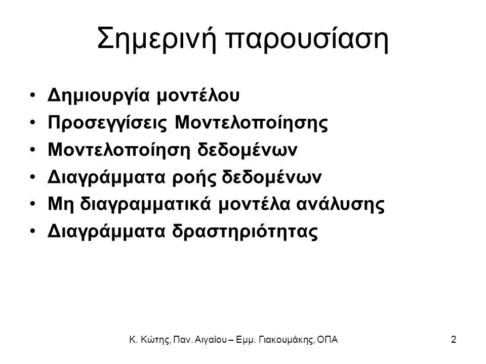 Κ. Κώτης, Παν. Αιγαίου – Εμμ. Γιακουμάκης, ΟΠΑ2 Σημερινή παρουσίαση Δημιουργία μοντέλου Προσεγγίσεις Μοντελοποίησης Μοντελοποίηση δεδομένων Διαγράμματ