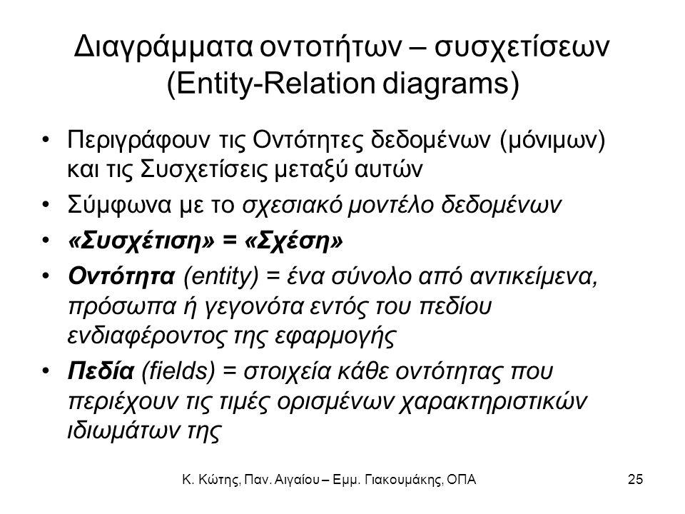 Διαγράμματα οντοτήτων – συσχετίσεων (Entity-Relation diagrams) Περιγράφουν τις Οντότητες δεδομένων (μόνιμων) και τις Συσχετίσεις μεταξύ αυτών Σύμφωνα