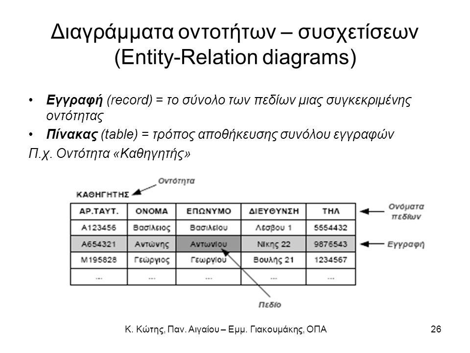 Διαγράμματα οντοτήτων – συσχετίσεων (Entity-Relation diagrams) Εγγραφή (record) = το σύνολο των πεδίων μιας συγκεκριμένης οντότητας Πίνακας (table) =
