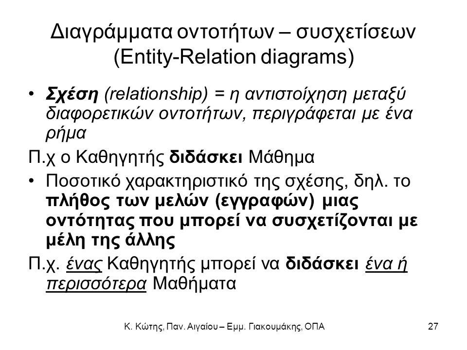 Διαγράμματα οντοτήτων – συσχετίσεων (Entity-Relation diagrams) Σχέση (relationship) = η αντιστοίχηση μεταξύ διαφορετικών οντοτήτων, περιγράφεται με έν