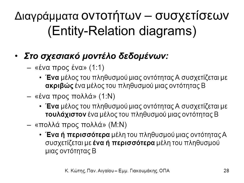 Διαγράμματα οντοτήτων – συσχετίσεων (Entity-Relation diagrams) Στο σχεσιακό μοντέλο δεδομένων: –«ένα προς ένα» (1:1) Ένα μέλος του πληθυσμού μιας οντό