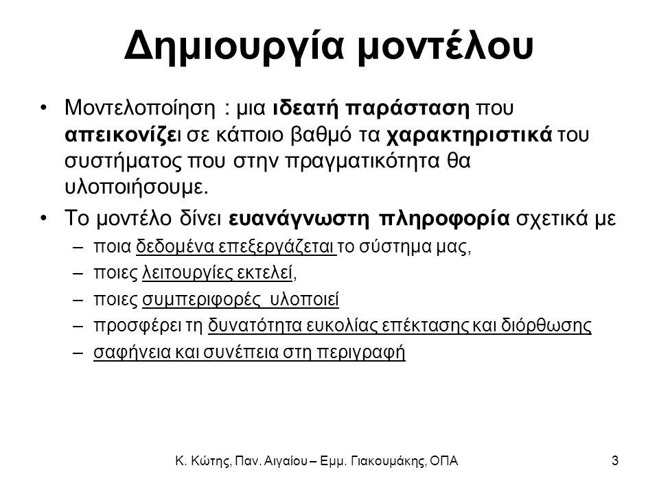 Κ. Κώτης, Παν. Αιγαίου – Εμμ. Γιακουμάκης, ΟΠΑ3 Δημιουργία μοντέλου Μοντελοποίηση : μια ιδεατή παράσταση που απεικονίζει σε κάποιο βαθμό τα χαρακτηρισ
