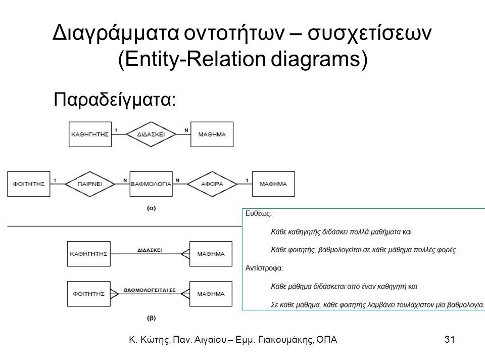 Διαγράμματα οντοτήτων – συσχετίσεων (Entity-Relation diagrams) Παραδείγματα: 31Κ. Κώτης, Παν. Αιγαίου – Εμμ. Γιακουμάκης, ΟΠΑ
