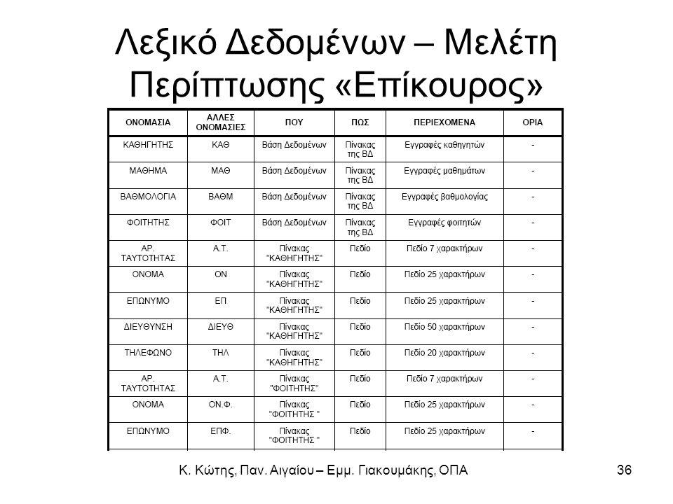 Λεξικό Δεδομένων – Μελέτη Περίπτωσης «Επίκουρος» 36Κ. Κώτης, Παν. Αιγαίου – Εμμ. Γιακουμάκης, ΟΠΑ
