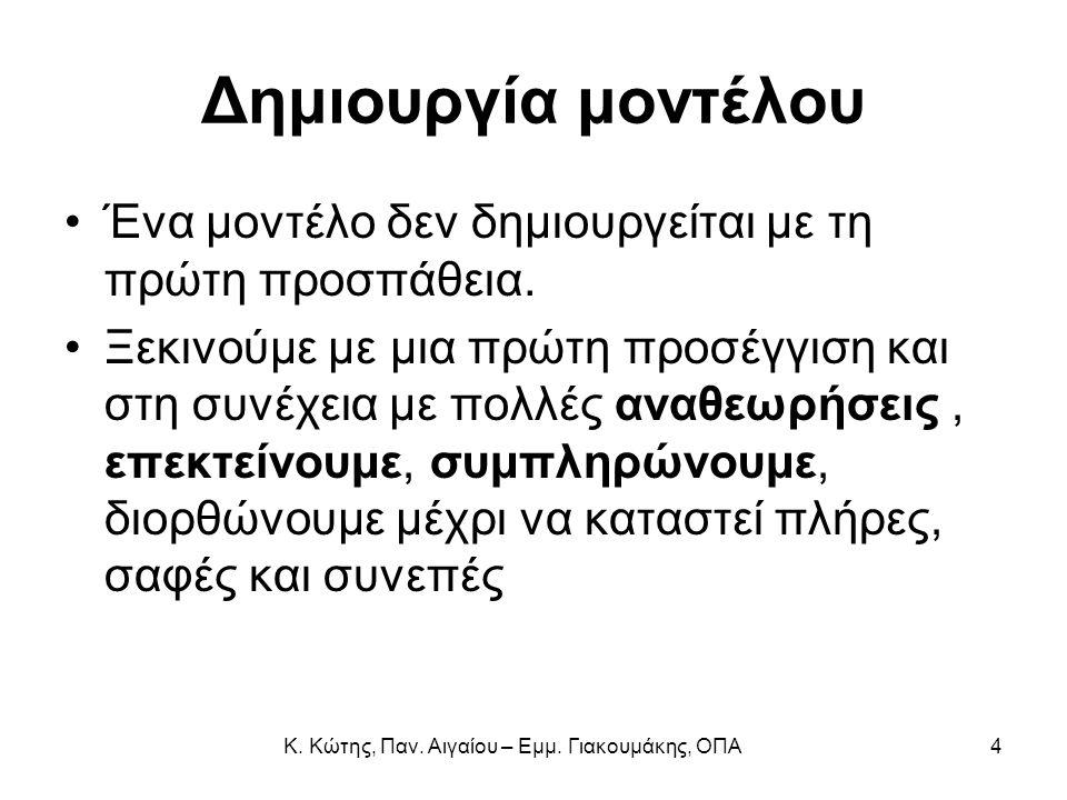 Κ. Κώτης, Παν. Αιγαίου – Εμμ. Γιακουμάκης, ΟΠΑ4 Δημιουργία μοντέλου Ένα μοντέλο δεν δημιουργείται με τη πρώτη προσπάθεια. Ξεκινούμε με μια πρώτη προσέ