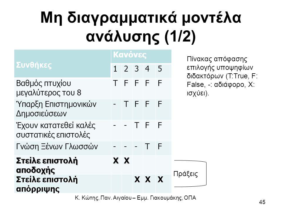 Μη διαγραμματικά μοντέλα ανάλυσης (1/2) Συνθήκες Κανόνες 12345 Βαθμός πτυχίου μεγαλύτερος του 8 TFFFF Ύπαρξη Επιστημονικών Δημοσιεύσεων -TFFF Έχουν κα